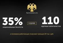 Дзарасов Руслан Современная Россия: Насаждение отсталости в действии